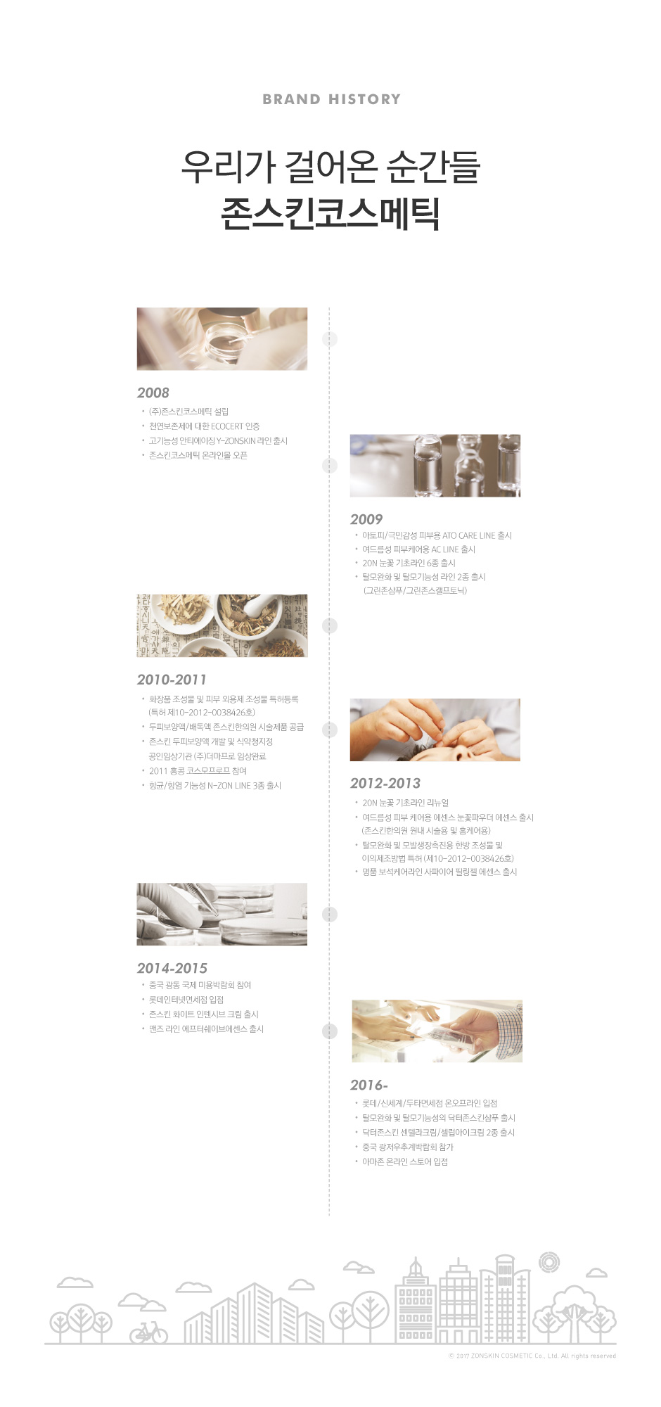 About Brand Story ...